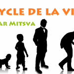 Cycle de la vie Noachide - Bar Mitsva