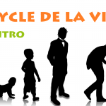 Cycle de la vie Noachide - Intro